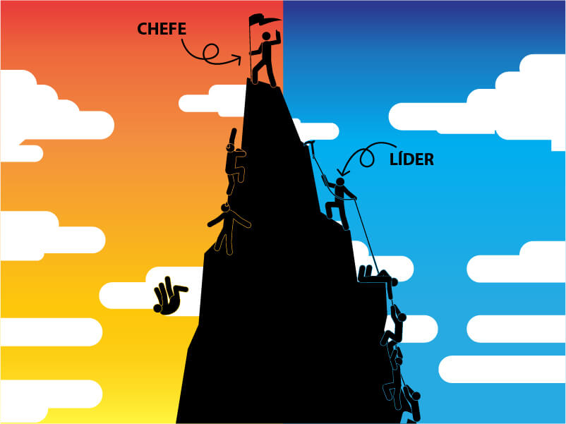 você é um chefe ou um lider ?
