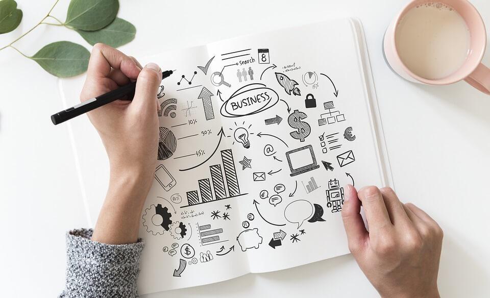 modelo societário startup 1