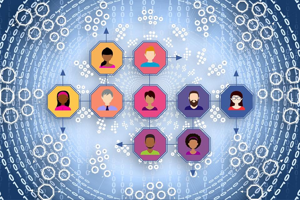 Ligações entre startups e ideias