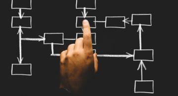 Como usar o Trello para se organizar melhor